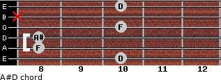 A#/D for guitar on frets 10, 8, 8, 10, x, 10