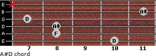 A#/D for guitar on frets 10, 8, 8, 7, 11, x