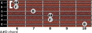 A#/D for guitar on frets 10, 8, 8, 7, 6, 6