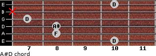A#/D for guitar on frets 10, 8, 8, 7, x, 10
