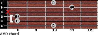 A#/D for guitar on frets 10, 8, 8, x, 11, 10