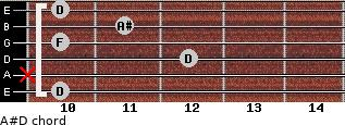 A#/D for guitar on frets 10, x, 12, 10, 11, 10