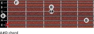 A#/D for guitar on frets x, 5, 0, 3, 3, 1