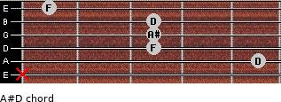 A#/D for guitar on frets x, 5, 3, 3, 3, 1