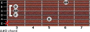 A#/D for guitar on frets x, 5, 3, 3, 3, 6