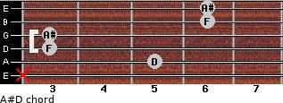 A#/D for guitar on frets x, 5, 3, 3, 6, 6