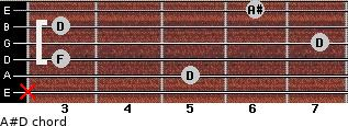 A#/D for guitar on frets x, 5, 3, 7, 3, 6