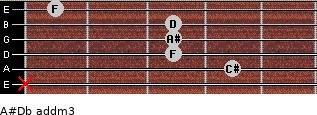 A#/Db add(m3) guitar chord