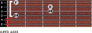 A#/Eb add(4) guitar chord