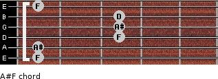 A#/F for guitar on frets 1, 1, 3, 3, 3, 1