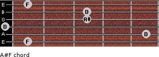 A#/F for guitar on frets 1, 5, 0, 3, 3, 1