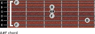 A#/F for guitar on frets 1, 5, 3, 3, 3, 1