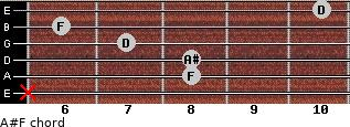 A#/F for guitar on frets x, 8, 8, 7, 6, 10