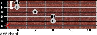 A#/F for guitar on frets x, 8, 8, 7, 6, 6
