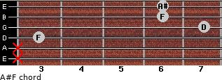 A#/F for guitar on frets x, x, 3, 7, 6, 6
