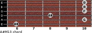 A#M13 for guitar on frets 6, 10, 8, 10, 10, 10
