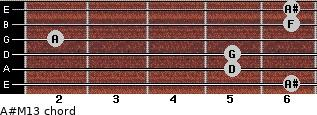 A#M13 for guitar on frets 6, 5, 5, 2, 6, 6