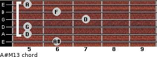 A#M13 for guitar on frets 6, 5, 5, 7, 6, 5