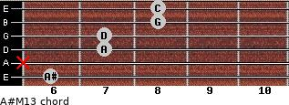 A#M13 for guitar on frets 6, x, 7, 7, 8, 8