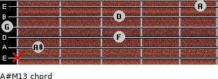 A#M13 for guitar on frets x, 1, 3, 0, 3, 5