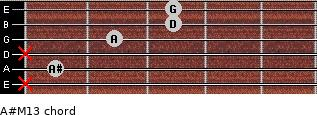 A#M13 for guitar on frets x, 1, x, 2, 3, 3