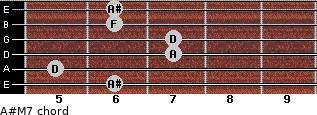 A#M7 for guitar on frets 6, 5, 7, 7, 6, 6