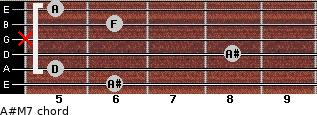 A#M7 for guitar on frets 6, 5, 8, x, 6, 5