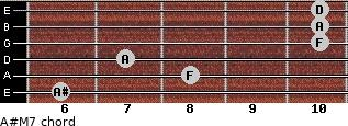 A#M7 for guitar on frets 6, 8, 7, 10, 10, 10
