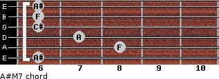 A#-(M7) for guitar on frets 6, 8, 7, 6, 6, 6