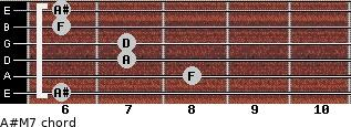A#M7 for guitar on frets 6, 8, 7, 7, 6, 6