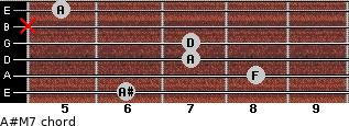 A#M7 for guitar on frets 6, 8, 7, 7, x, 5