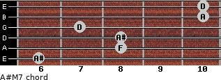 A#M7 for guitar on frets 6, 8, 8, 7, 10, 10