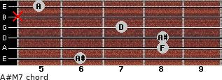 A#M7 for guitar on frets 6, 8, 8, 7, x, 5