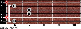 A#M7 for guitar on frets 6, x, 7, 7, 6, x