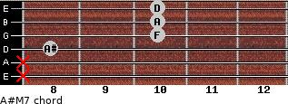 A#M7 for guitar on frets x, x, 8, 10, 10, 10