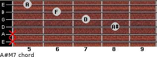 A#M7 for guitar on frets x, x, 8, 7, 6, 5