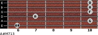 A#M7/13 for guitar on frets 6, 10, 7, 10, 10, 10