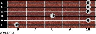 A#M7/13 for guitar on frets 6, 10, 8, 10, 10, 10