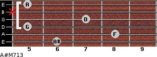 A#M7/13 for guitar on frets 6, 8, 5, 7, x, 5