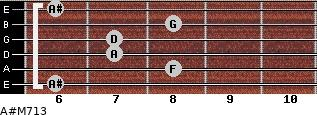 A#M7/13 for guitar on frets 6, 8, 7, 7, 8, 6