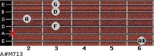 A#M7/13 for guitar on frets 6, x, 3, 2, 3, 3