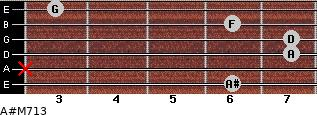 A#M7/13 for guitar on frets 6, x, 7, 7, 6, 3