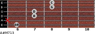 A#M7/13 for guitar on frets 6, x, 7, 7, 8, 8