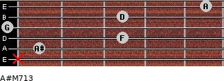 A#M7/13 for guitar on frets x, 1, 3, 0, 3, 5