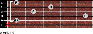 A#M7/13 for guitar on frets x, 1, 5, 2, 3, 1
