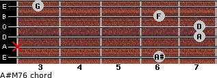 A#M7/6 for guitar on frets 6, x, 7, 7, 6, 3