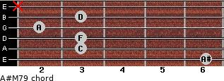 A#M7/9 for guitar on frets 6, 3, 3, 2, 3, x