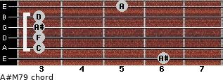 A#M7/9 for guitar on frets 6, 3, 3, 3, 3, 5
