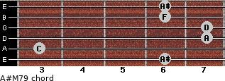 A#M7/9 for guitar on frets 6, 3, 7, 7, 6, 6