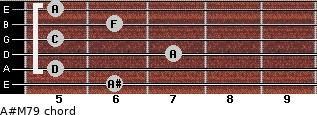 A#M7/9 for guitar on frets 6, 5, 7, 5, 6, 5